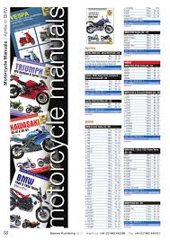 haynes motorcycle manuals by mike hill issuu