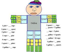 cup pint quart gallon worksheet the 25 best gallon ideas on 4th grade maths pint