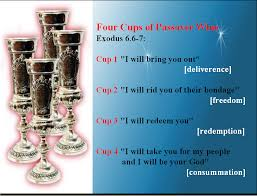 passover 4 cups semiotics of sacrament