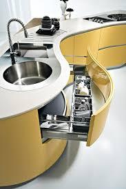 Kitchen Sinks  Modern And Creative Design Ideas For Your Kitchen - Kitchen sink models