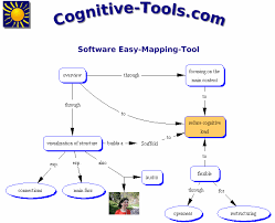 mapping tools mapping software available mapping software from cognitive