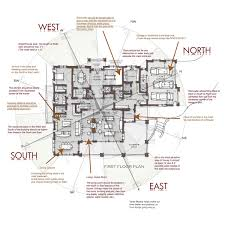 vastu shastra custom home designs regency builders