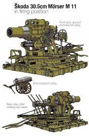 skoda siege social skoda heavy artillery plate 1 by wingsofwrath deviantart com on