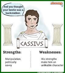 themes in julius caesar quotes cassius in julius caesar