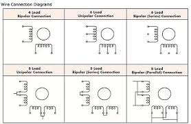 what is the difference between bipolar u0026 unipolar stepper motor