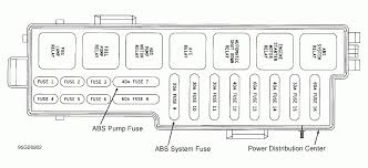 1994 jeep grand fuse diagram fuse box location in a 1994 jeep grand laredo