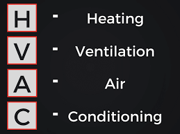 what is hvac and what does it stand for meaning and definition