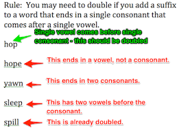 english spelling rules for doubling u0026 dropping letters study com