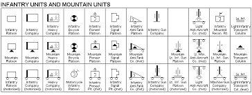 wwii german military map symbols