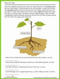 earth day action 15 eco friendly printables for kids education com