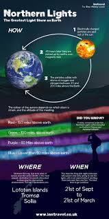 best 25 northern lights from space ideas on pinterest