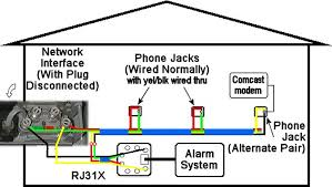 comcast home wiring diagram comcast wiring diagrams instruction