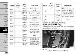 Fiat Freemont Specs Fiat Freemont User Manual Page 278 352