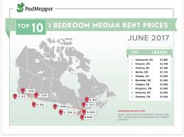 Average 1 Bedroom Rent Us 1 950 Per Month Now Average 1 Bedroom Rent In Vancouver