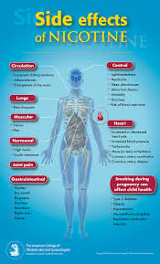 infographic side effects of nicotine acog smoking cessation toolkit infographic