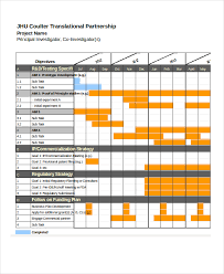 Project Schedule Template Excel 13 Sle Excel Schedule Templates Free Exle Format Free