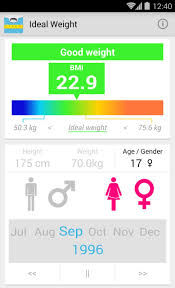 ideal weight bmi discuss application on appto us