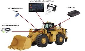 Eniac by Eniac Wheel Loader Onboard Weighing System Powered By Iolabs