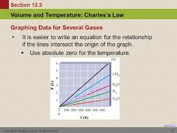 section 13 3 volume and temperature charles s law return to toc copyright cengage learning