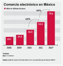 iva en mexico 2016 impuestos en mexico que impuestos paga una empresa comercio electronico