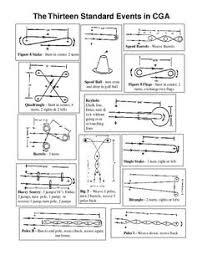 pattern practice games gymkhana game patterns 16 games horseshoe barrels 2 barrel