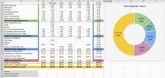 scrum capacity planning spreadsheet template u2013 template124