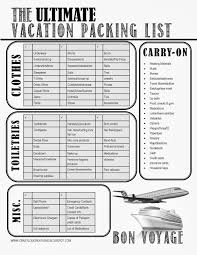 Kansas travel packing list images The ultimate vacation packing list vacation packing list jpg