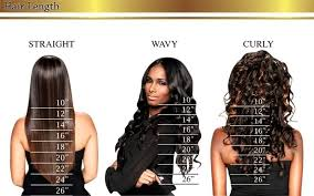 pictures of black ombre body wave curls bob hairstyles long bouncy soft body wave natural black heat resistant hair
