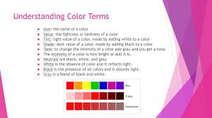 Color Shade by Color Wheel Assignment On The Back Of Your Color Wheel Poster