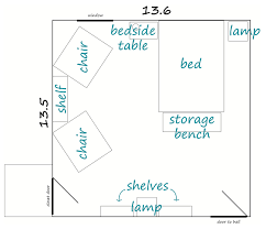 room dimensions planner scale room planner home design