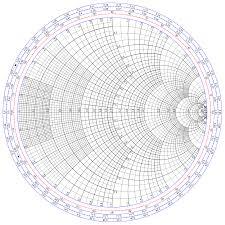 eel 207 engineering electromagnetics uday khankhoje