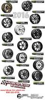 fuel wheels new 2016 fuel wheels u2013 off road beadlock custom truck jeep suv