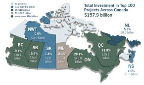 Where Is Fort Mcmurray On A Map Of Canada Trends In Canada U0027s Top 100 Projects And What Didn U0027t Make The Cut