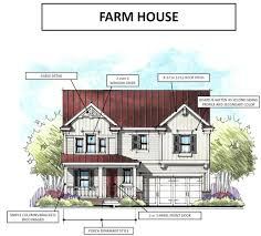 contemporary farmhouse floor plans modern farmhouse style u2014 housing design matters