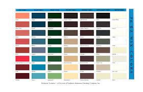 coating appearance u0026 color variation saf u2013 southern aluminum