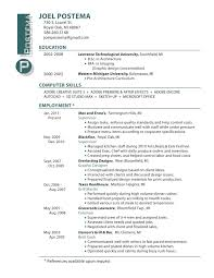 100 Successful Resume Templates Homely by Management Resumes Objectives Best Hospitality Resume Templates