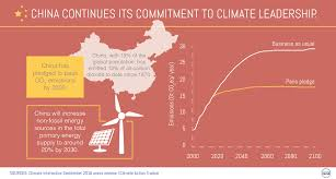 china u0027s climate and energy policy climate nexus