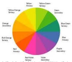 What Colors Make Yellow December 2014 Jadin Best U0027s Blog