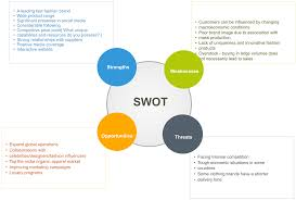 new look swot swot diagram creately