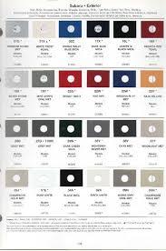 auto paint codes
