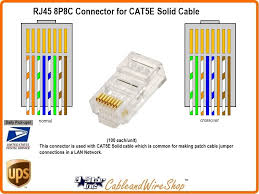 rj45 8p8c plug connector for solid cat5e wire