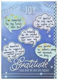 Journal Design Ideas Art Journal Happily Grateful U2014 Me U0026 My Big Ideas