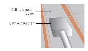 insulation around bathroom heater fan air sealing bathroom and kitchen exhaust fans building america