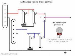 basic guitar electronics xviii for lefties left handed