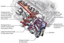 bmw 335d turbo problems turbocharging faq on performance and exhaust