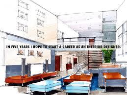 Starting A Interior Design Business Ella By Ella Carlon