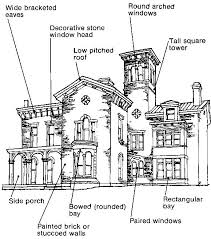 italianate home plans 33 best italianate architecture images on