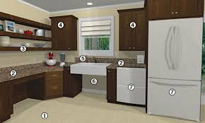 universal design kitchen home design interior and exterior spirit