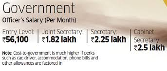 Which Is The Most Recently Created Cabinet Department Has The 7th Pay Commission Narrowed Gap Between Central Government