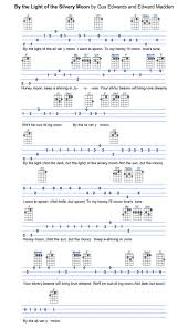 best music to write a paper to 89 best music images on pinterest ukulele chords ukulele songs 89 best music images on pinterest ukulele chords ukulele songs